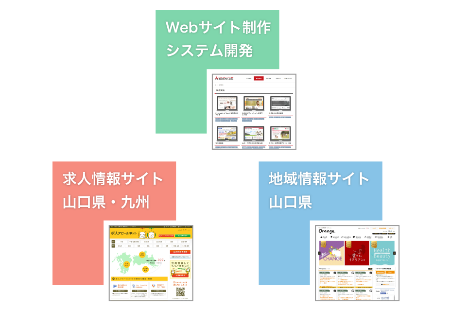 Webサイト制作・システム開発